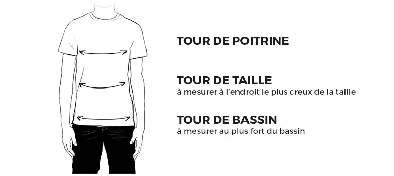 Guide homme